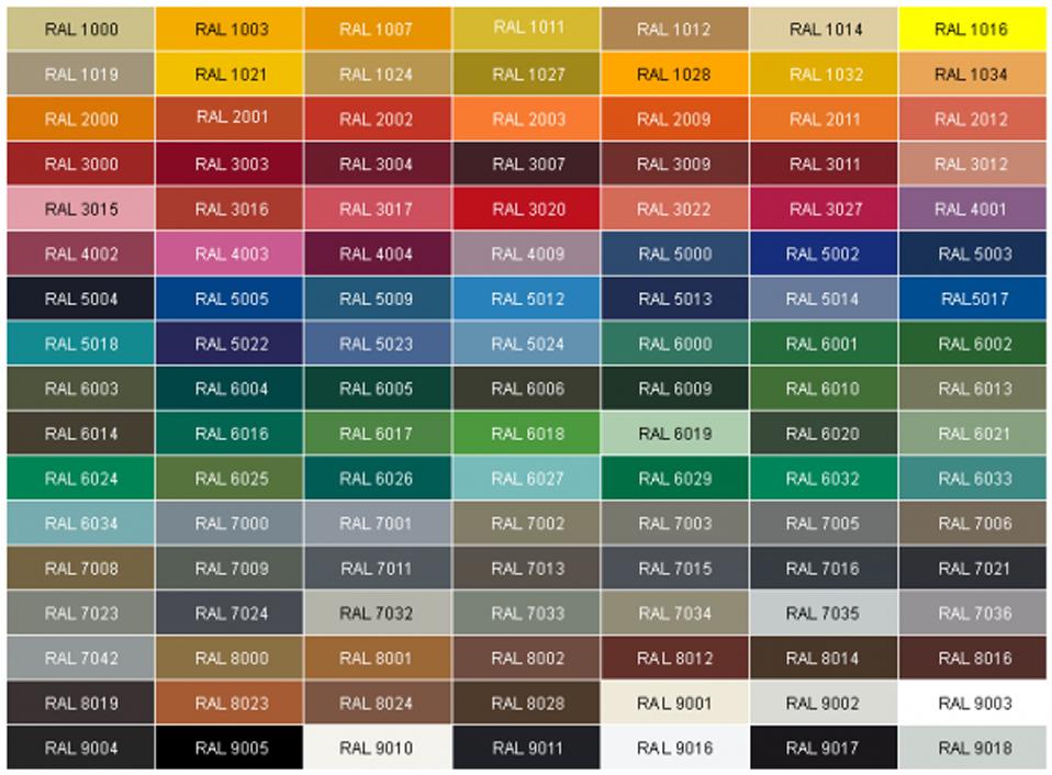 Kolory posadzek żywicznych - paleta RAL